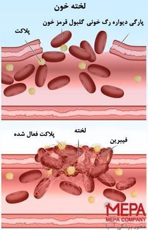 لخته خون
